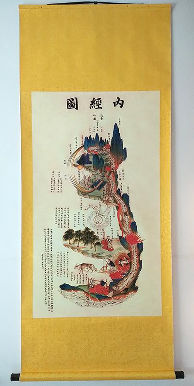 Human Inner Landscape Painting Nei Jing Tu In Color Big Inner